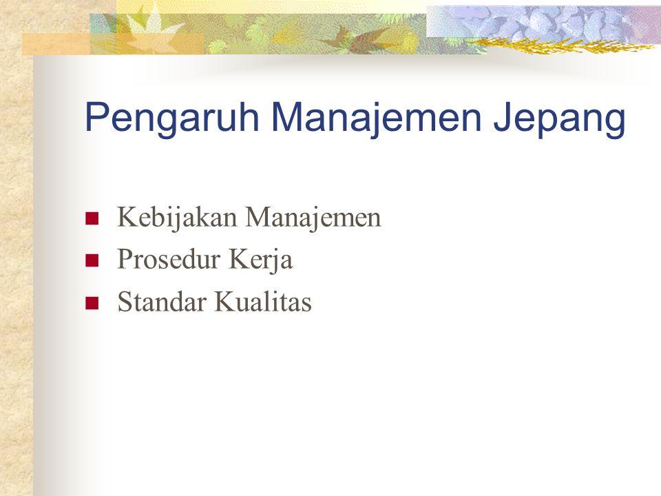 Pengaruh Manajemen Jepang Kebijakan Manajemen Prosedur Kerja Standar Kualitas