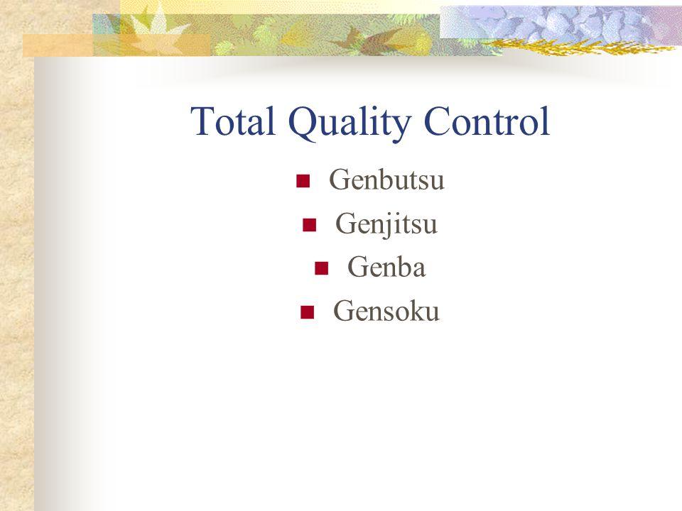 Total Quality Control Genbutsu Genjitsu Genba Gensoku