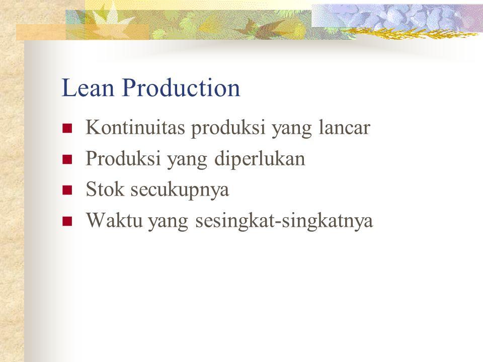 Lean Production Kontinuitas produksi yang lancar Produksi yang diperlukan Stok secukupnya Waktu yang sesingkat-singkatnya