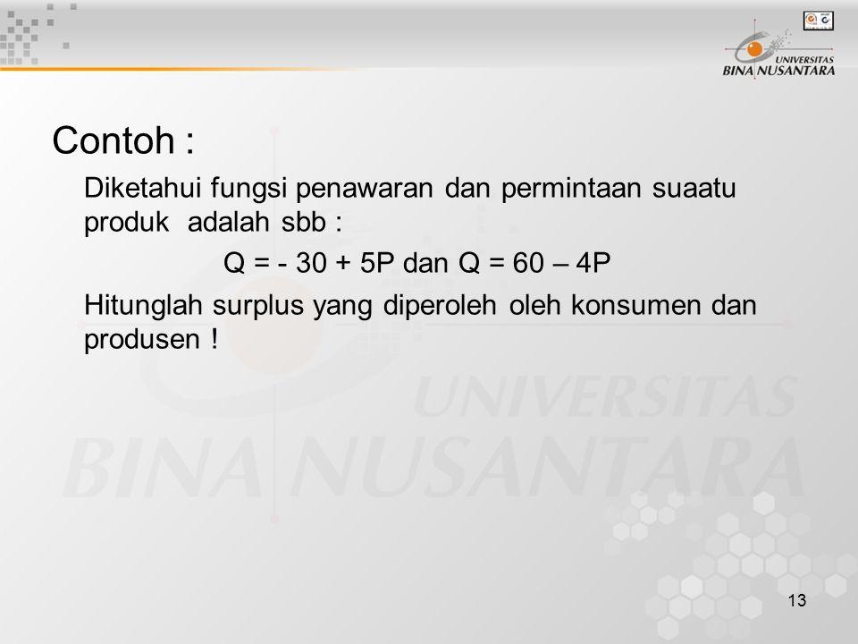 13 Contoh : Diketahui fungsi penawaran dan permintaan suaatu produk adalah sbb : Q = - 30 + 5P dan Q = 60 – 4P Hitunglah surplus yang diperoleh oleh k