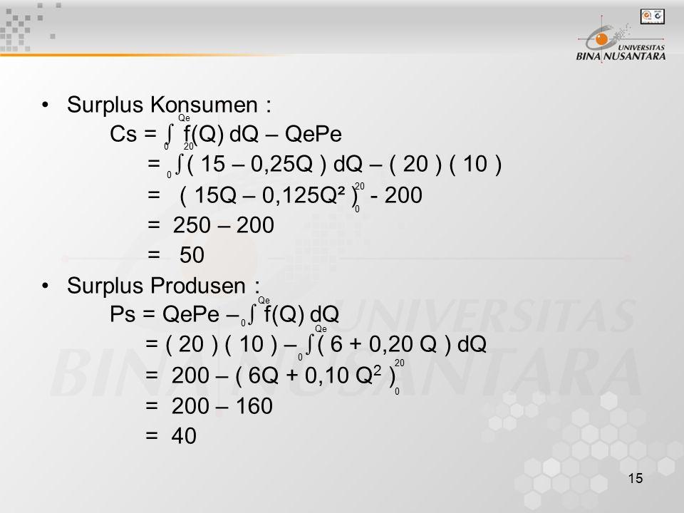 15 Surplus Konsumen : Cs = ∫ f(Q) dQ – QePe = ∫ ( 15 – 0,25Q ) dQ – ( 20 ) ( 10 ) = ( 15Q – 0,125Q² ) - 200 = 250 – 200 = 50 Surplus Produsen : Ps = Q