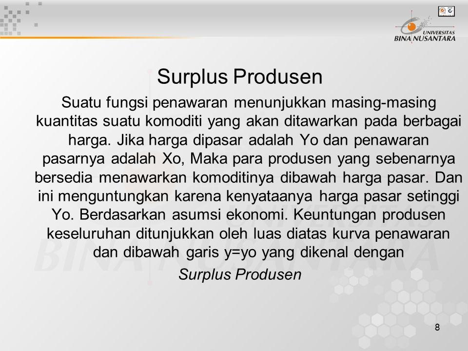 8 Surplus Produsen Suatu fungsi penawaran menunjukkan masing-masing kuantitas suatu komoditi yang akan ditawarkan pada berbagai harga. Jika harga dipa