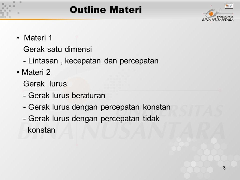 3 Outline Materi Materi 1 Gerak satu dimensi - Lintasan, kecepatan dan percepatan Materi 2 Gerak lurus - Gerak lurus beraturan - Gerak lurus dengan percepatan konstan - Gerak lurus dengan percepatan tidak konstan