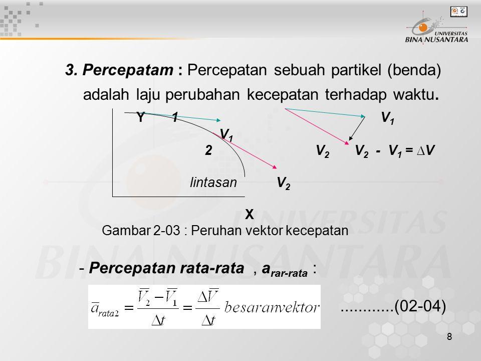 9 - Percepatan sesaat, a : Sebagai besaran vektor ;............(02-04)............(02-05) 2.