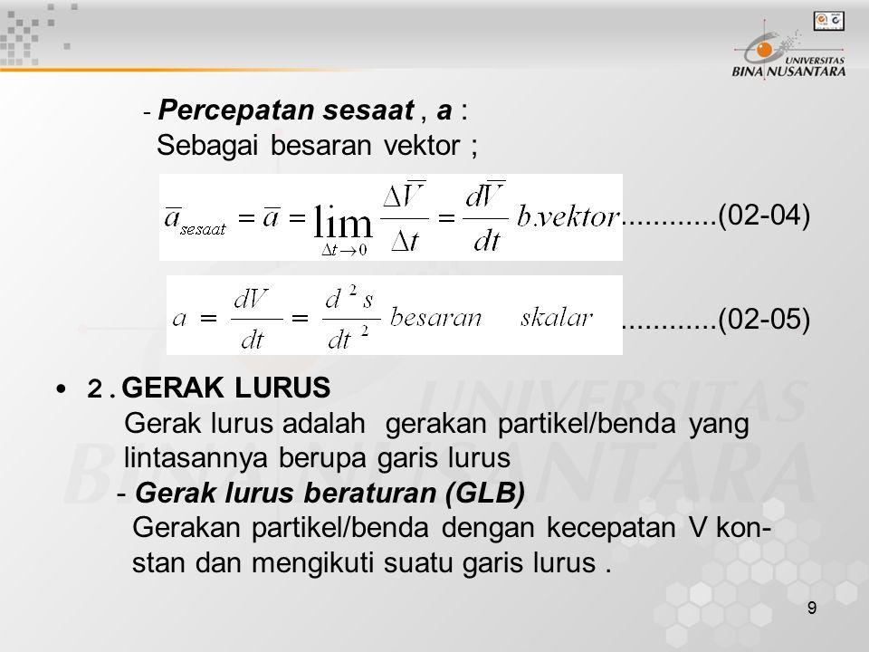 10 X (lintasan) = V (kecepatan) x t (waktu tempuh) - Gerak lurus dengan percepatan konstan Gerakan partikel dibatasi pada gerak satu dimensi dengan percepatan a konstan.