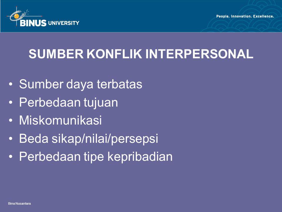 Bina Nusantara SUMBER KONFLIK INTERPERSONAL Sumber daya terbatas Perbedaan tujuan Miskomunikasi Beda sikap/nilai/persepsi Perbedaan tipe kepribadian