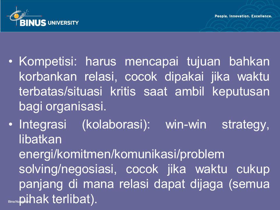 Bina Nusantara Kompetisi: harus mencapai tujuan bahkan korbankan relasi, cocok dipakai jika waktu terbatas/situasi kritis saat ambil keputusan bagi organisasi.