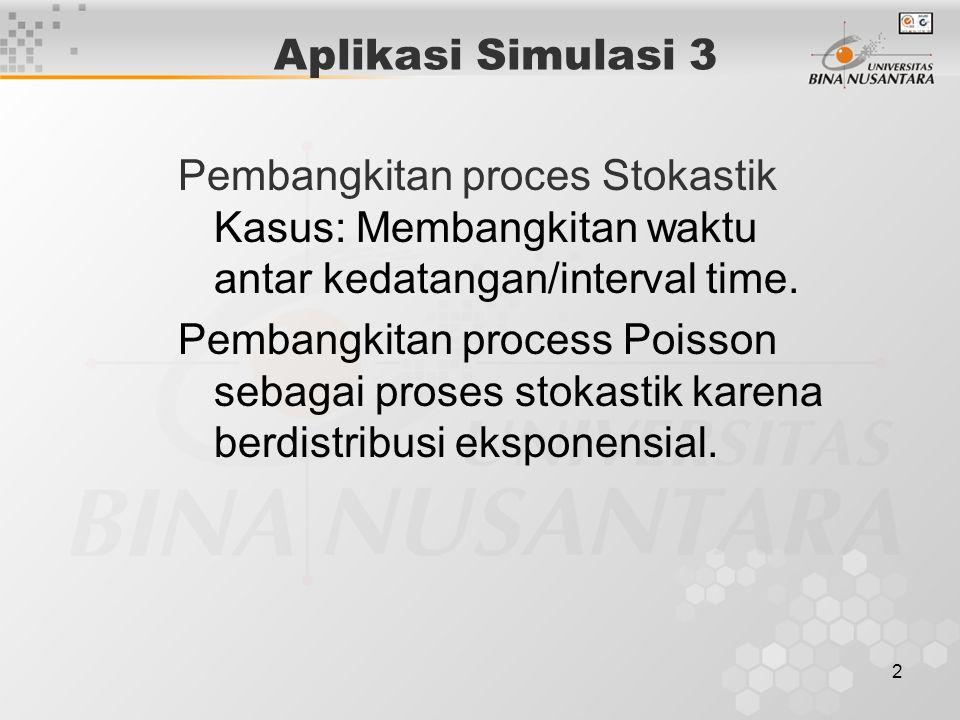 2 Aplikasi Simulasi 3 Pembangkitan proces Stokastik Kasus: Membangkitan waktu antar kedatangan/interval time. Pembangkitan process Poisson sebagai pro
