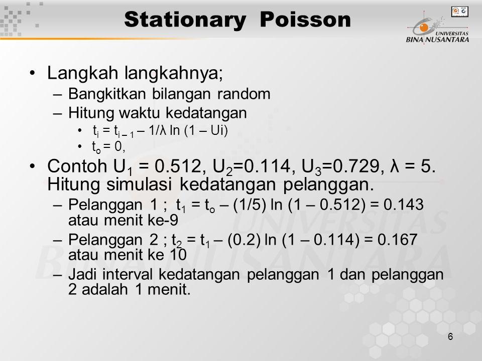 6 Stationary Poisson Langkah langkahnya; –Bangkitkan bilangan random –Hitung waktu kedatangan t i = t i – 1 – 1/λ ln (1 – Ui) t o = 0, Contoh U 1 = 0.