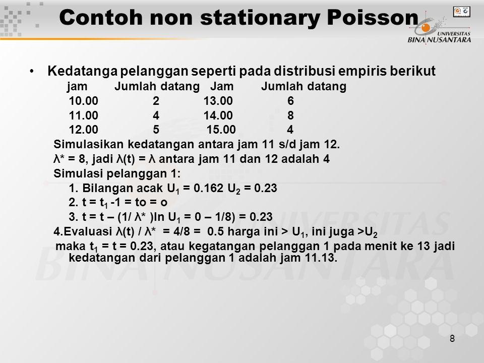 8 Contoh non stationary Poisson Kedatanga pelanggan seperti pada distribusi empiris berikut jam Jumlah datang Jam Jumlah datang 10.00 2 13.00 6 11.00