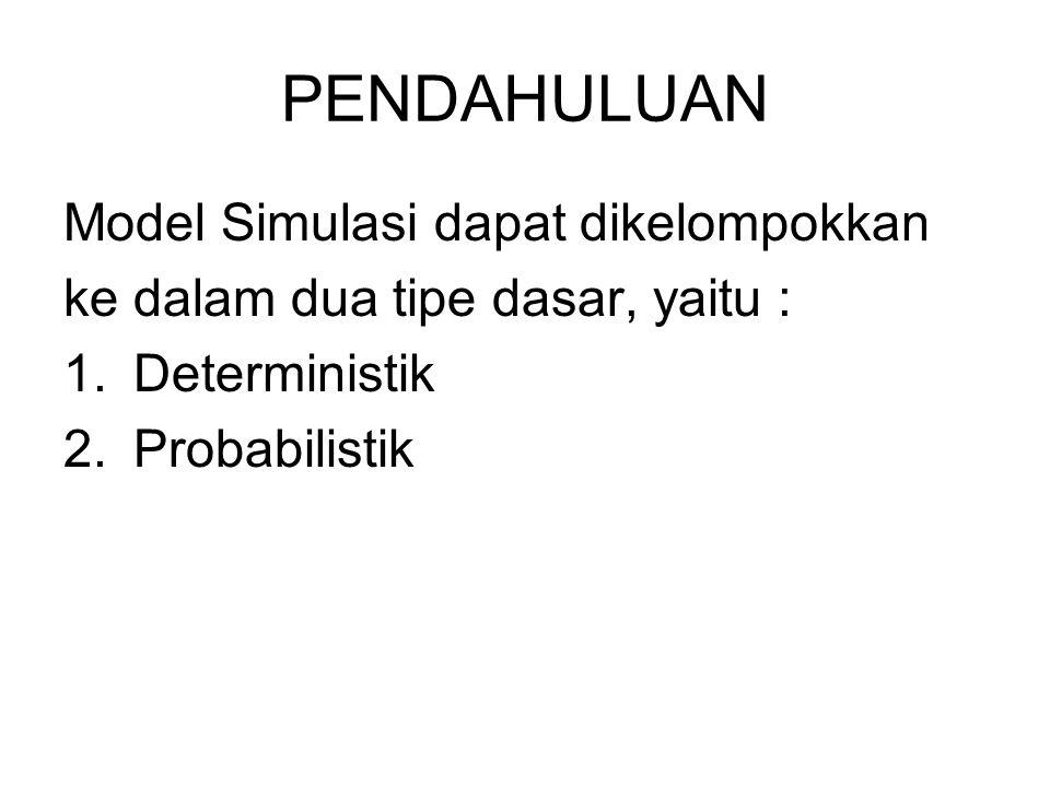 PENDAHULUAN Model Simulasi dapat dikelompokkan ke dalam dua tipe dasar, yaitu : 1.Deterministik 2.Probabilistik