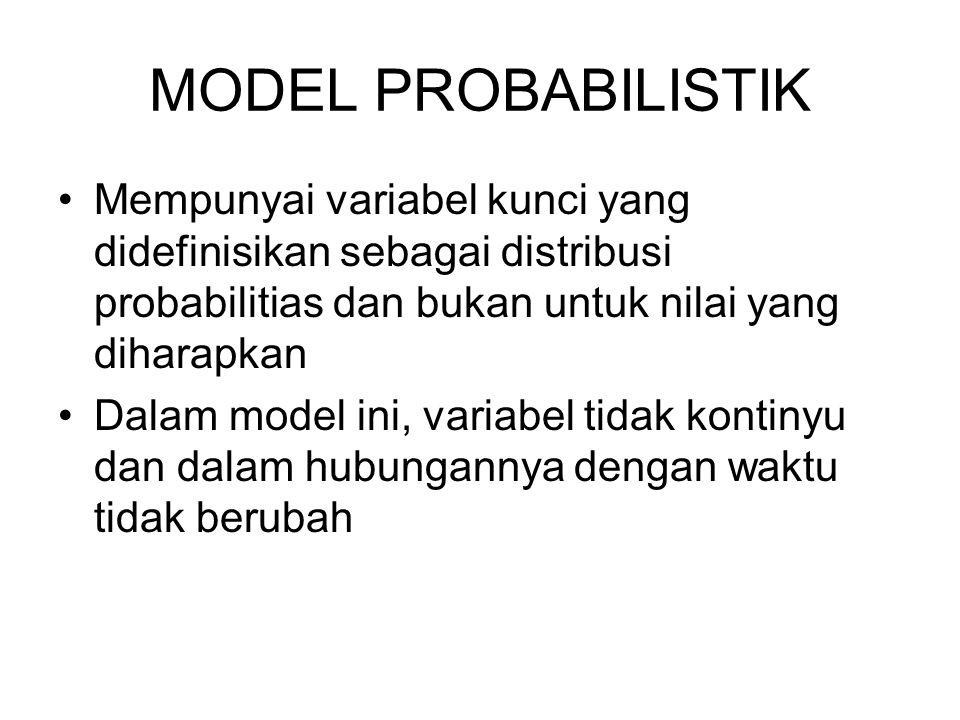 MODEL PROBABILISTIK Mempunyai variabel kunci yang didefinisikan sebagai distribusi probabilitias dan bukan untuk nilai yang diharapkan Dalam model ini, variabel tidak kontinyu dan dalam hubungannya dengan waktu tidak berubah