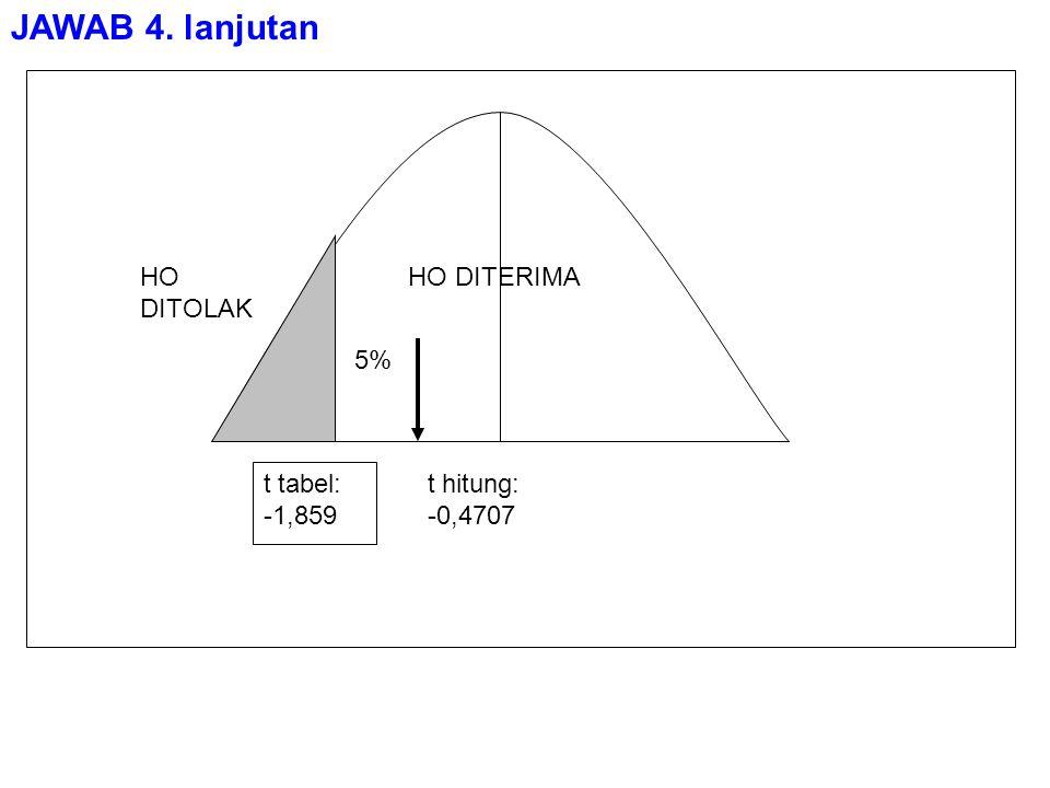 JAWAB 4. lanjutan 5% HO DITOLAK HO DITERIMA t tabel: -1,859 t hitung: -0,4707