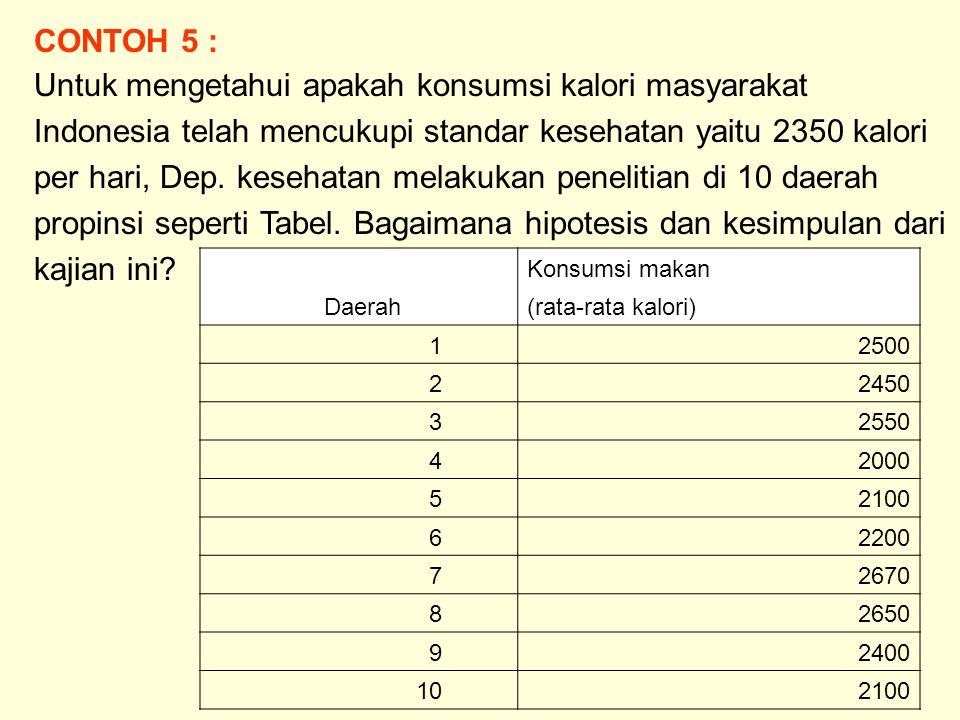 Untuk mengetahui apakah konsumsi kalori masyarakat Indonesia telah mencukupi standar kesehatan yaitu 2350 kalori per hari, Dep. kesehatan melakukan pe
