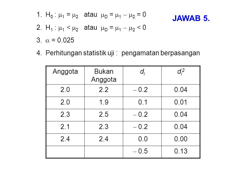 1.H 0 :  1 =  2 atau  D =  1   2 = 0 2.H 1 :  1 <  2 atau  D =  1   2 < 0 3.  = 0.025 4.Perhitungan statistik uji : pengamatan berpasanga