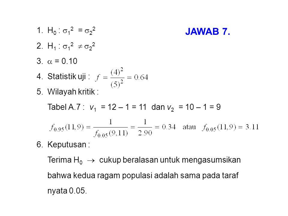 1.H 0 :  1 2 =  2 2 2.H 1 :  1 2   2 2 3.  = 0.10 4.Statistik uji : 5.Wilayah kritik : Tabel A.7 : v 1 = 12 – 1 = 11 dan v 2 = 10 – 1 = 9 6.Kepu