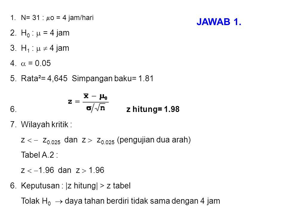 1.N= 31 :  o = 4 jam/hari 2.H 0 :  = 4 jam 3.H 1 :   4 jam 4.  = 0.05 5.Rata²= 4,645 Simpangan baku= 1.81 6. z hitung= 1.98 7.Wilayah kritik : z