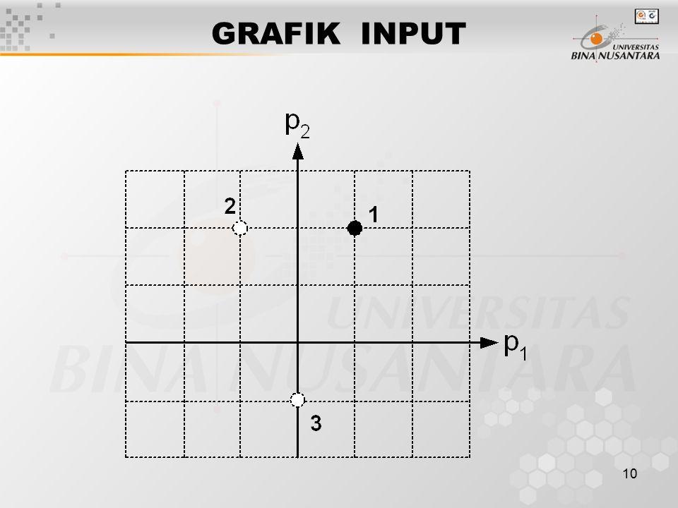 10 GRAFIK INPUT
