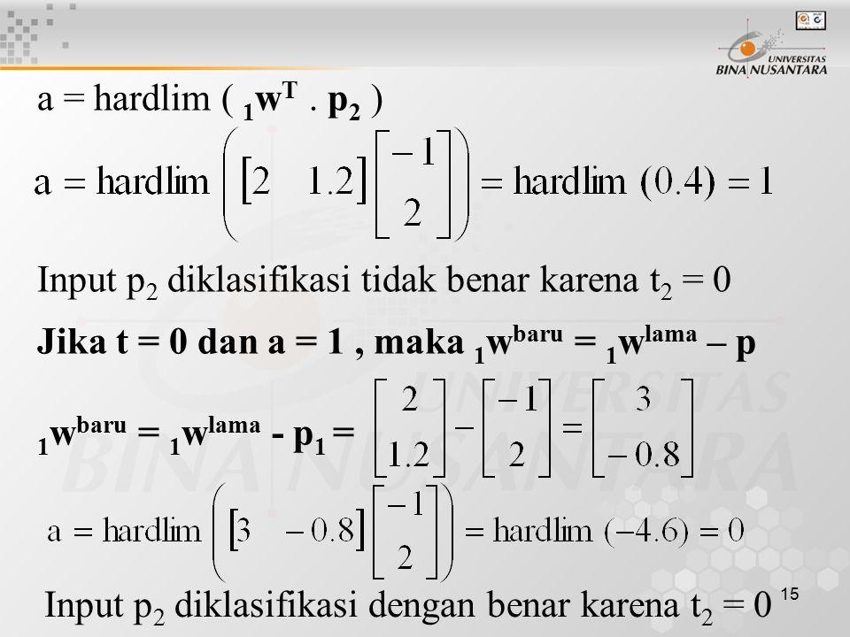 15 a = hardlim ( 1 w T. p 2 ) Input p 2 diklasifikasi tidak benar karena t 2 = 0 Jika t = 0 dan a = 1, maka 1 w baru = 1 w lama – p 1 w baru = 1 w lam