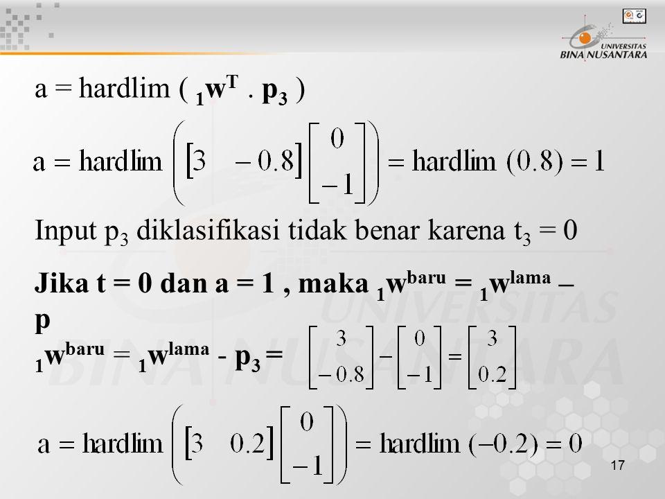 17 a = hardlim ( 1 w T. p 3 ) Input p 3 diklasifikasi tidak benar karena t 3 = 0 Jika t = 0 dan a = 1, maka 1 w baru = 1 w lama – p 1 w baru = 1 w lam