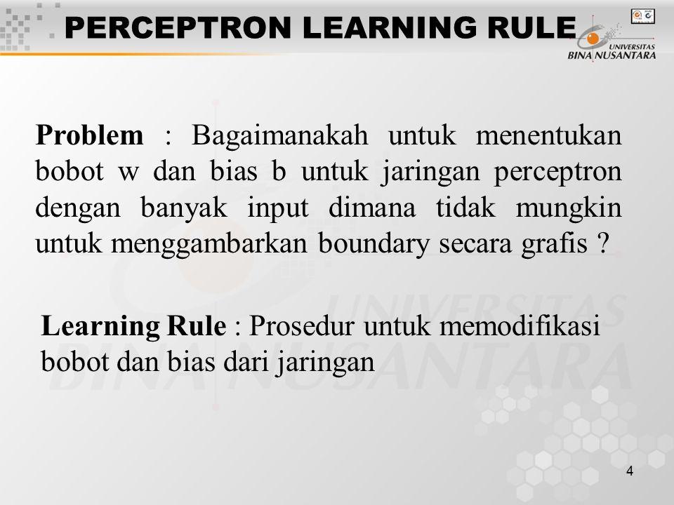 4 PERCEPTRON LEARNING RULE Problem : Bagaimanakah untuk menentukan bobot w dan bias b untuk jaringan perceptron dengan banyak input dimana tidak mungk