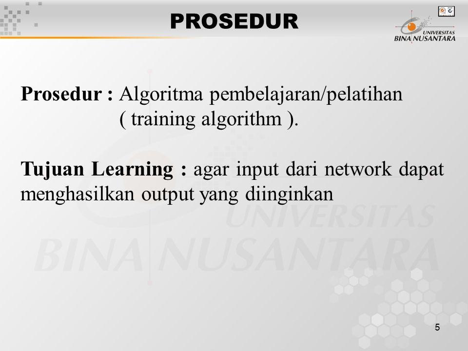 5 PROSEDUR Prosedur : Algoritma pembelajaran/pelatihan ( training algorithm ). Tujuan Learning : agar input dari network dapat menghasilkan output yan
