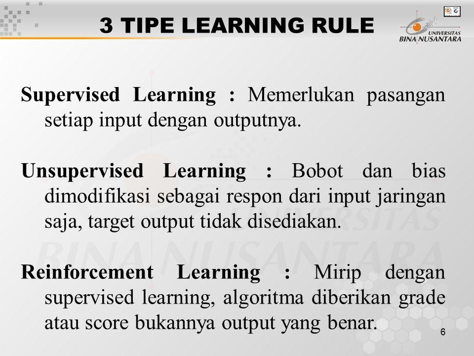6 3 TIPE LEARNING RULE Supervised Learning : Memerlukan pasangan setiap input dengan outputnya. Unsupervised Learning : Bobot dan bias dimodifikasi se