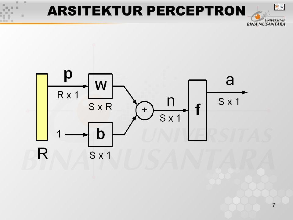 8 BOBOT JARINGAN Vektor baris ke i dari matriks W :