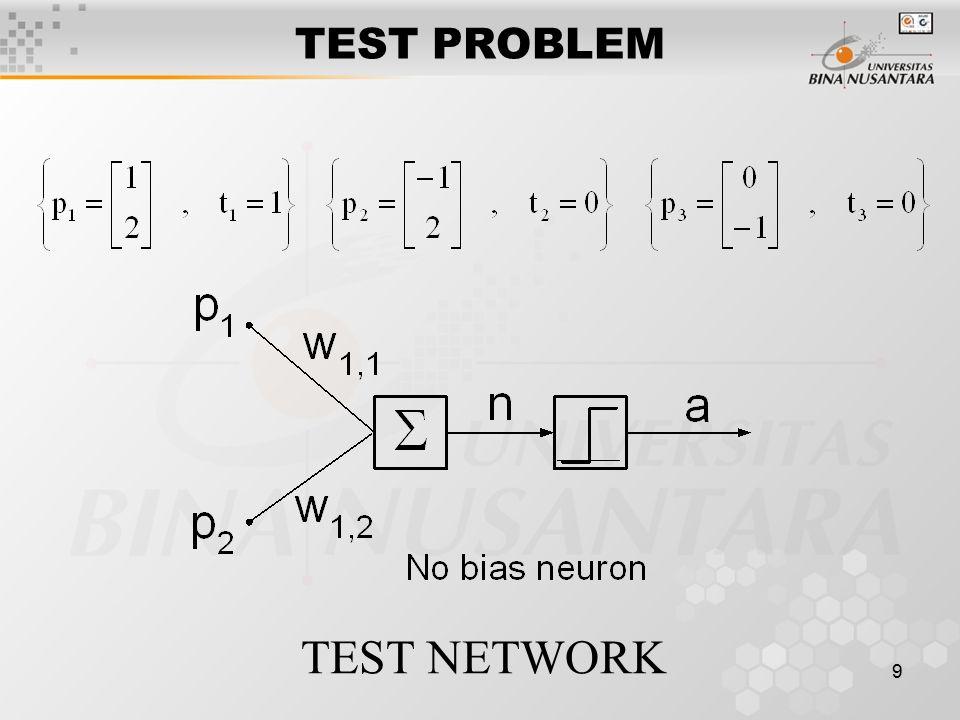 9 TEST PROBLEM TEST NETWORK
