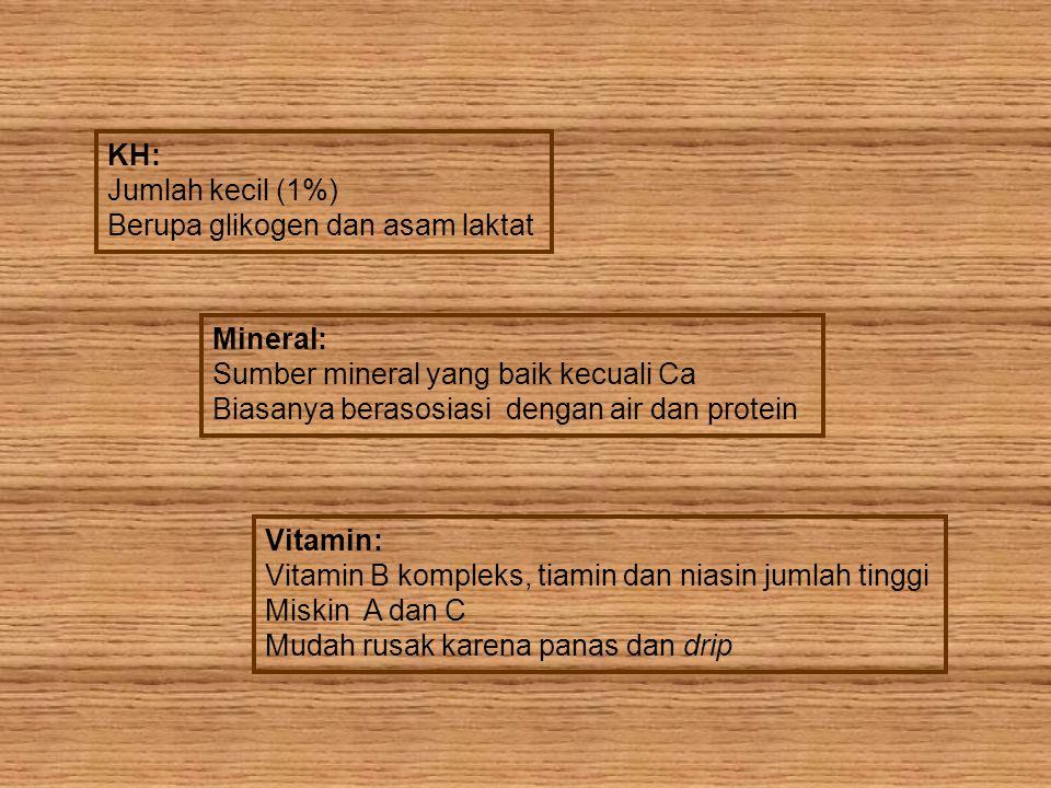 KH: Jumlah kecil (1%) Berupa glikogen dan asam laktat Mineral: Sumber mineral yang baik kecuali Ca Biasanya berasosiasi dengan air dan protein Vitamin