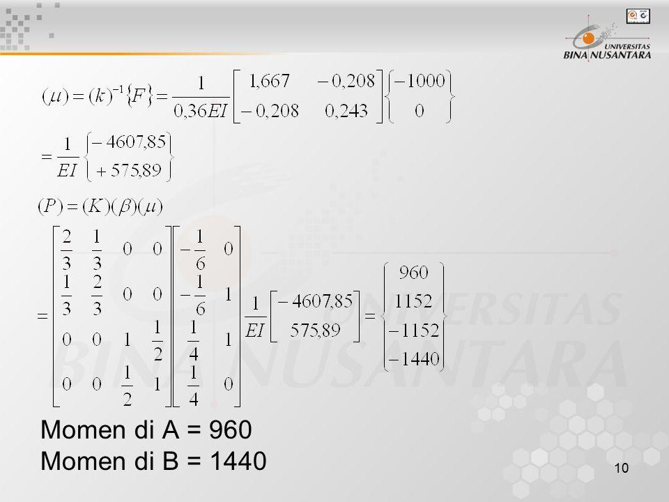 10 Momen di A = 960 Momen di B = 1440