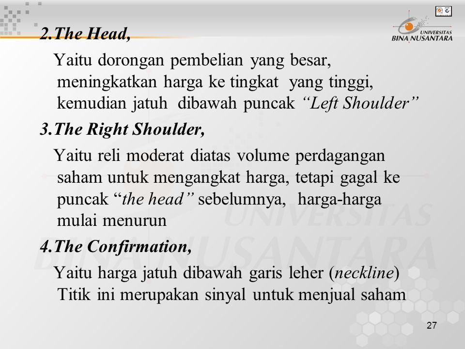 26 b. The Head and Shoulders Top (HST) Model ini mempelajari pola perdagangan saham. Tingkah laku pasar yang dibentukteori ini dapat dikategorikan dal