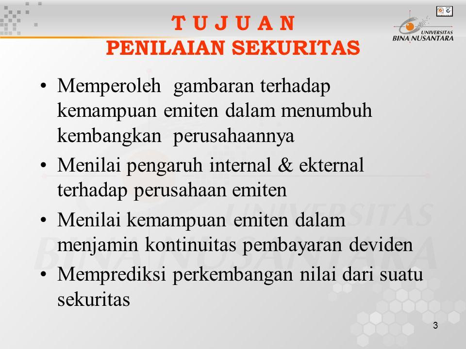 2 M A T E R I A. Tujuan Penilaian B. Analisis Fundamental Penilaian Harga Saham Penilaian Obligasi C. Analisis Teknikal