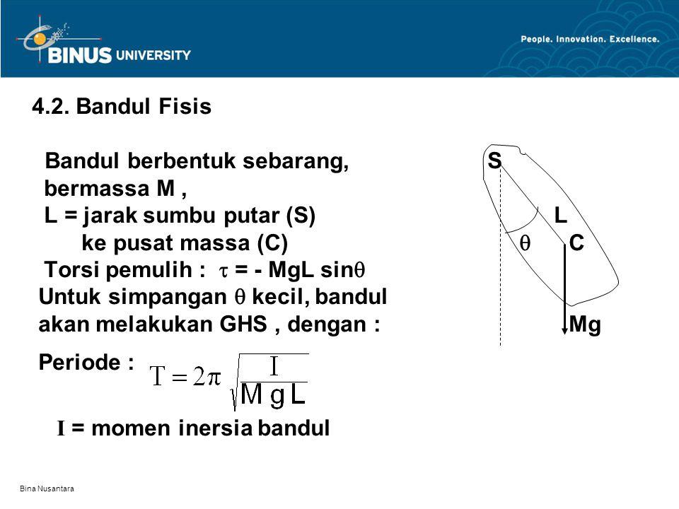 Bina Nusantara 4.2. Bandul Fisis Bandul berbentuk sebarang, S bermassa M, L = jarak sumbu putar (S) L ke pusat massa (C)  C Torsi pemulih :  = - MgL