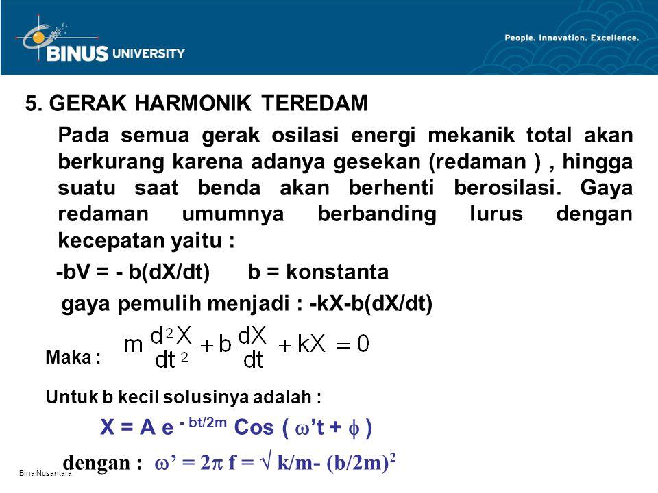 Bina Nusantara 5. GERAK HARMONIK TEREDAM Pada semua gerak osilasi energi mekanik total akan berkurang karena adanya gesekan (redaman ), hingga suatu s