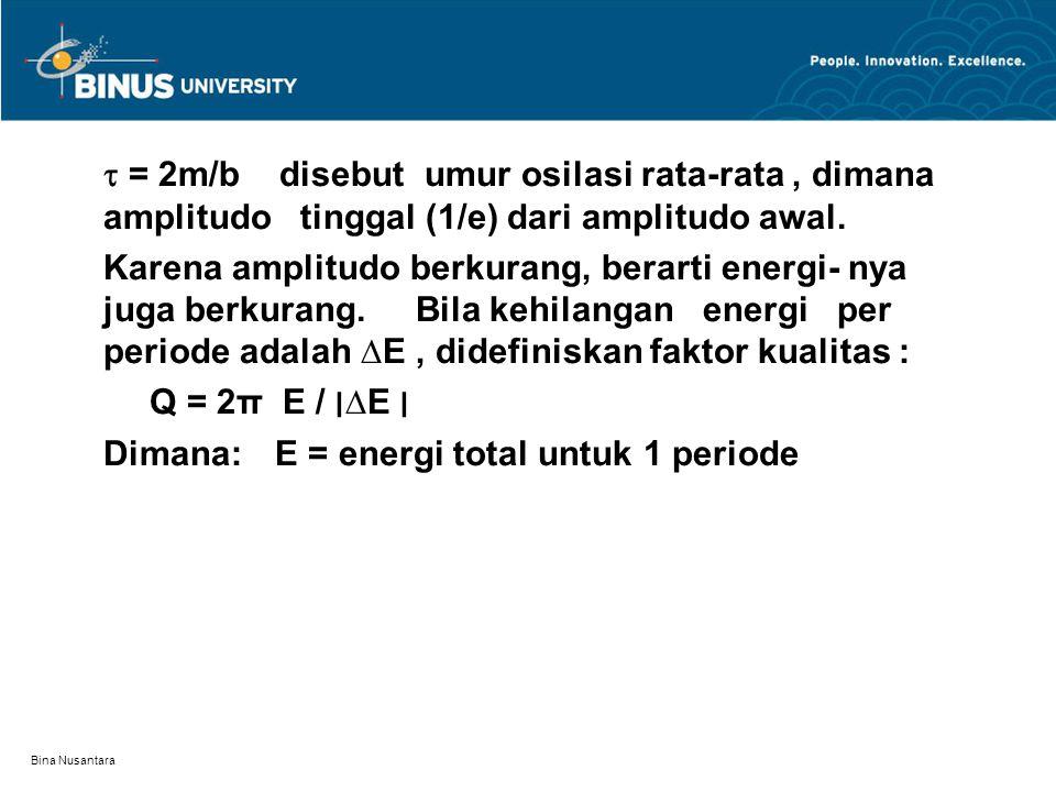 Bina Nusantara  = 2m/b disebut umur osilasi rata-rata, dimana amplitudo tinggal (1/e) dari amplitudo awal. Karena amplitudo berkurang, berarti energi