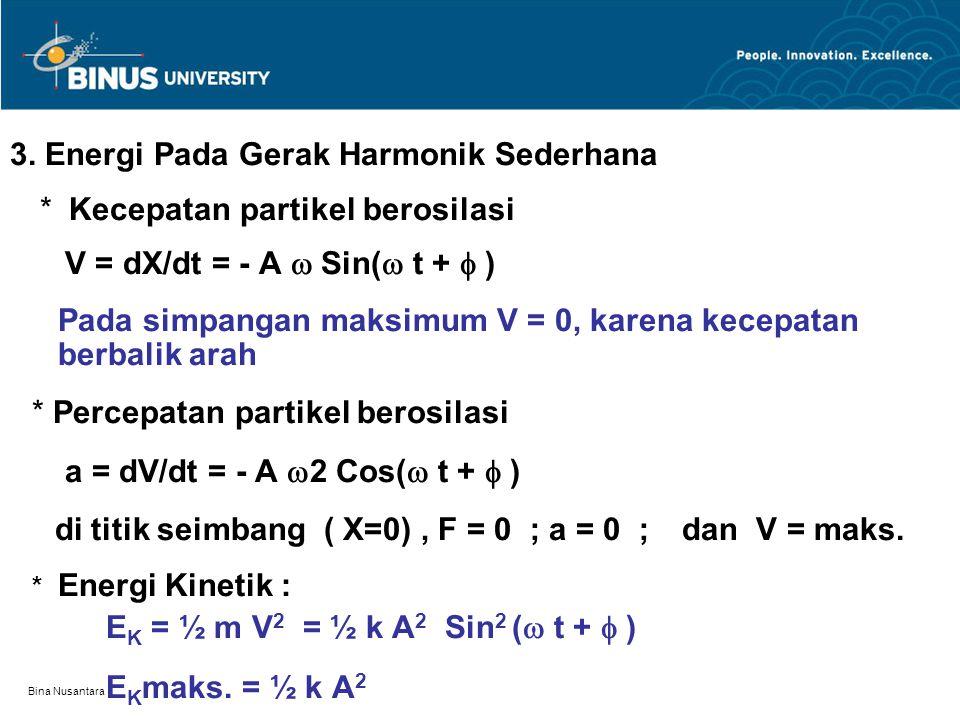Bina Nusantara 3. Energi Pada Gerak Harmonik Sederhana * Kecepatan partikel berosilasi V = dX/dt = - A  Sin(  t +  ) Pada simpangan maksimum V = 0,