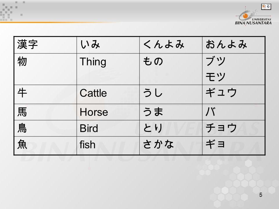 5 漢字いみくんよみおんよみ 物 Thing ものブツ モツ 牛 Cattle うしギュウ 馬 Horse うまバ 鳥 Bird とりチョウ 魚 fish さかなギョ