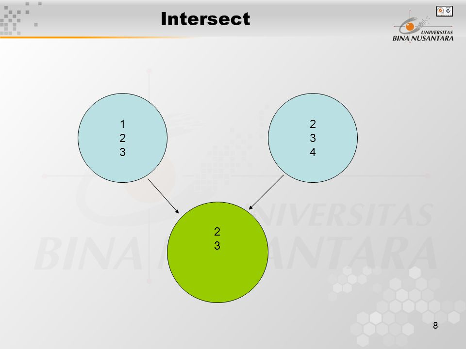 9 Difference Difference (minus) –This operator like intersect and union, operators upon two set objects.