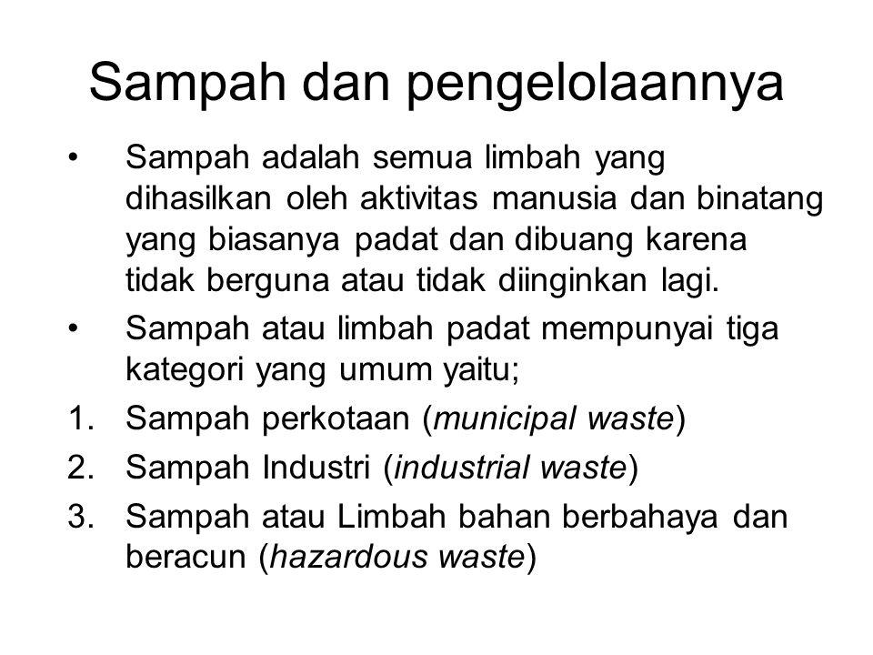 Sampah dan pengelolaannya Sampah adalah semua limbah yang dihasilkan oleh aktivitas manusia dan binatang yang biasanya padat dan dibuang karena tidak berguna atau tidak diinginkan lagi.