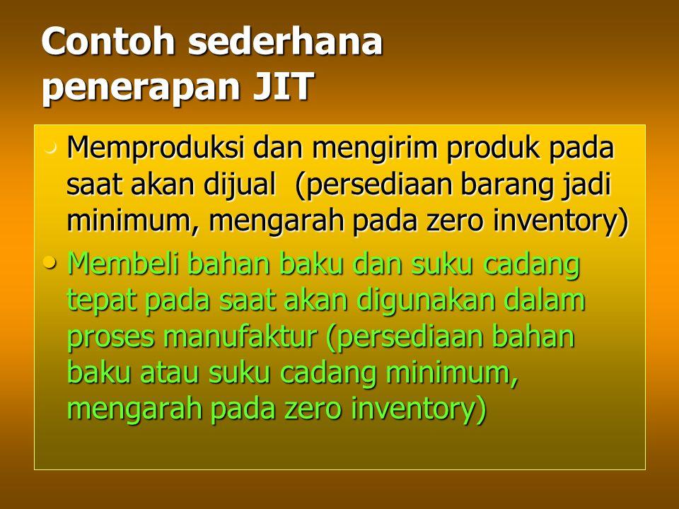 Contoh sederhana penerapan JIT Memproduksi dan mengirim produk pada saat akan dijual (persediaan barang jadi minimum, mengarah pada zero inventory) Me