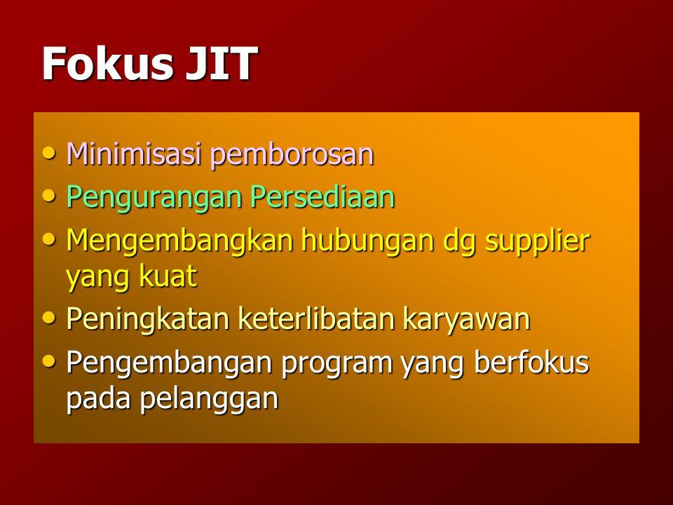 Fokus JIT Minimisasi pemborosan Minimisasi pemborosan Pengurangan Persediaan Pengurangan Persediaan Mengembangkan hubungan dg supplier yang kuat Menge