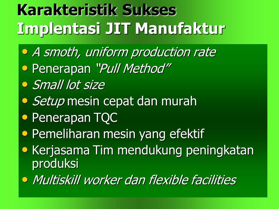 "Karakteristik Sukses Implentasi JIT Manufaktur A smoth, uniform production rate A smoth, uniform production rate Penerapan ""Pull Method"" Penerapan ""Pu"