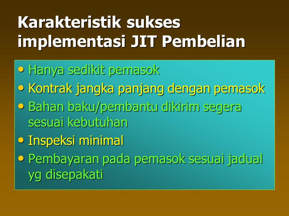 Karakteristik sukses implementasi JIT Pembelian Hanya sedikit pemasok Hanya sedikit pemasok Kontrak jangka panjang dengan pemasok Kontrak jangka panja