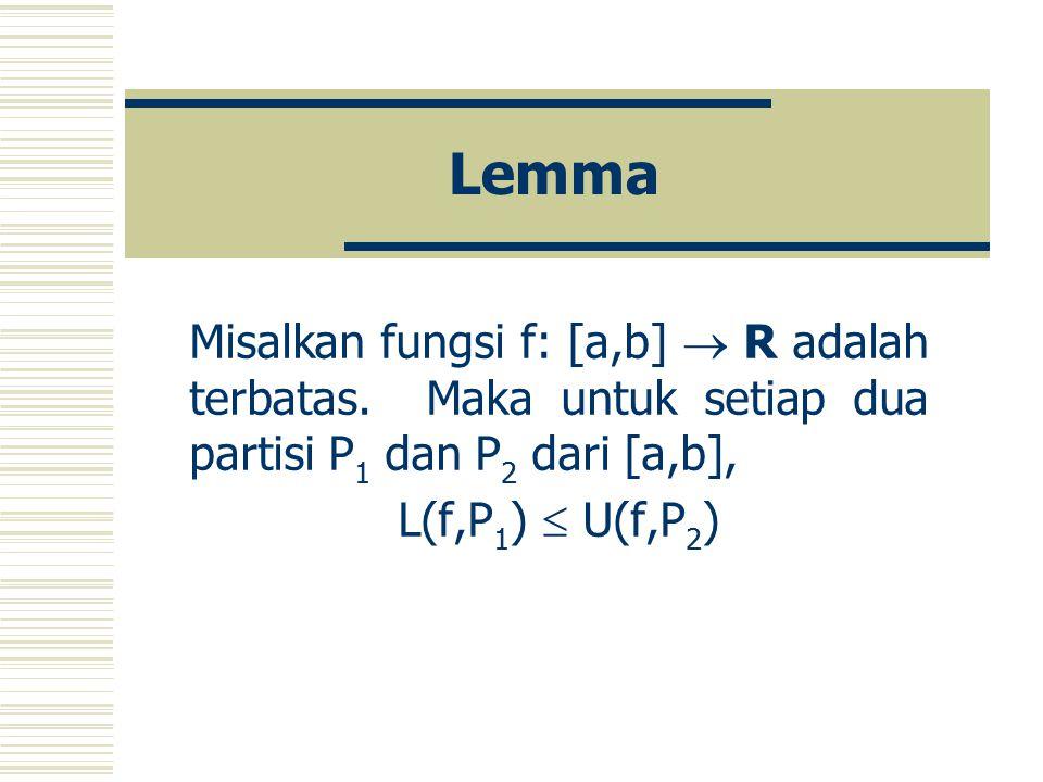 Lemma (Lemma Penghalusan) Misalkan fungsi f: [a,b]  R adalah terbatas.