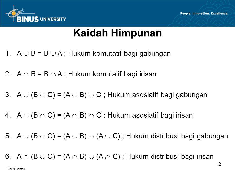 Bina Nusantara Kaidah Himpunan 12 1.A  B = B  A ; Hukum komutatif bagi gabungan 2.A  B = B  A ; Hukum komutatif bagi irisan 3.A  (B  C) = (A  B