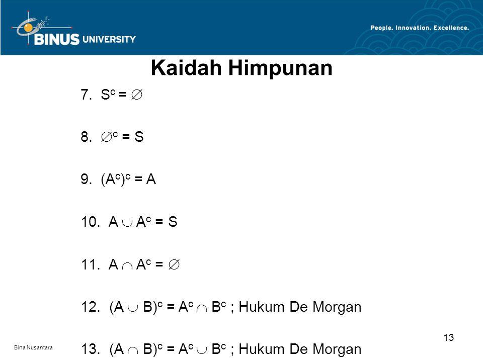 Bina Nusantara Kaidah Himpunan 13 7.S c =  8.  c = S 9.(A c ) c = A 10. A  A c = S 11. A  A c =  12. (A  B) c = A c  B c ; Hukum De Morgan 13.
