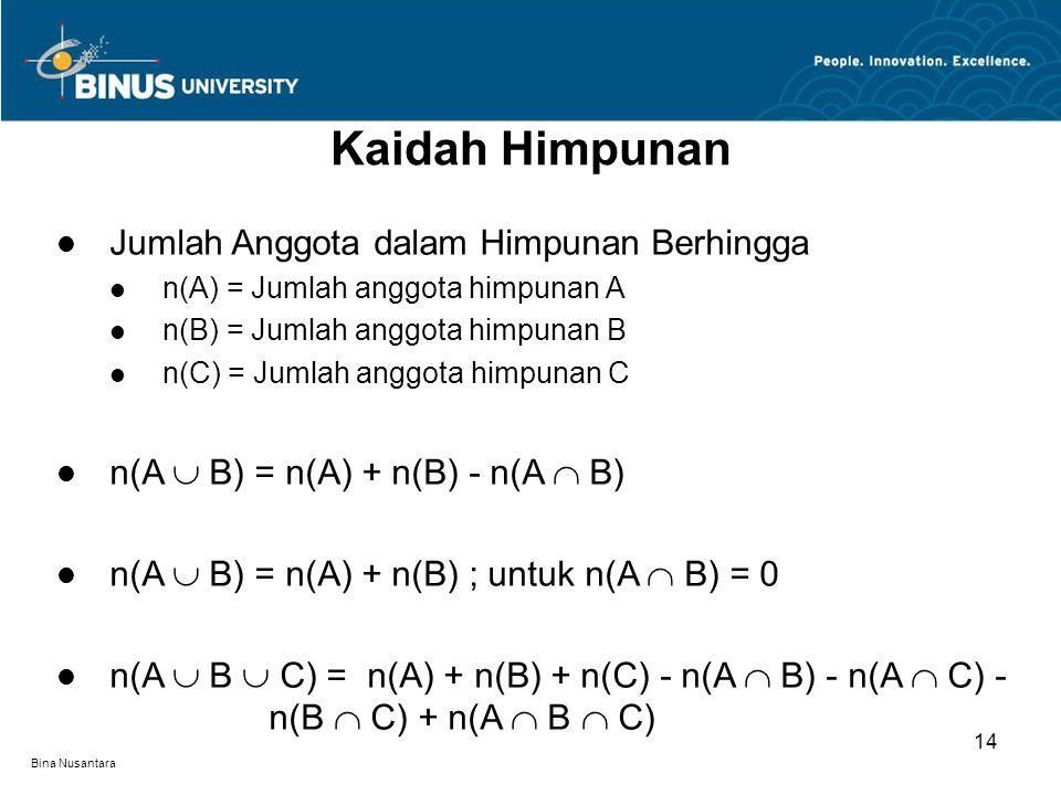 Bina Nusantara Kaidah Himpunan 14 Jumlah Anggota dalam Himpunan Berhingga n(A) = Jumlah anggota himpunan A n(B) = Jumlah anggota himpunan B n(C) = Jum