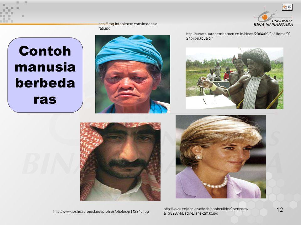 12 Contoh manusia berbeda ras http://www.joshuaproject.net/profiles/photos/p112316.jpg http://www.suarapembaruan.co.id/News/2004/09/21/Utama/09 21pilp
