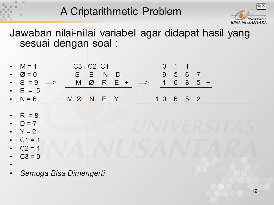 19 A Criptarithmetic Problem Jawaban nilai-nilai variabel agar didapat hasil yang sesuai dengan soal : M = 1 C3 C2 C1 0 1 1 Ø = 0 S E N D 9 5 6 7 S =
